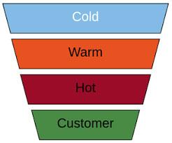 بازار گرم و بازار سرد